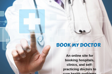 Book My Doctor: The smart way to online healthcare Infographic