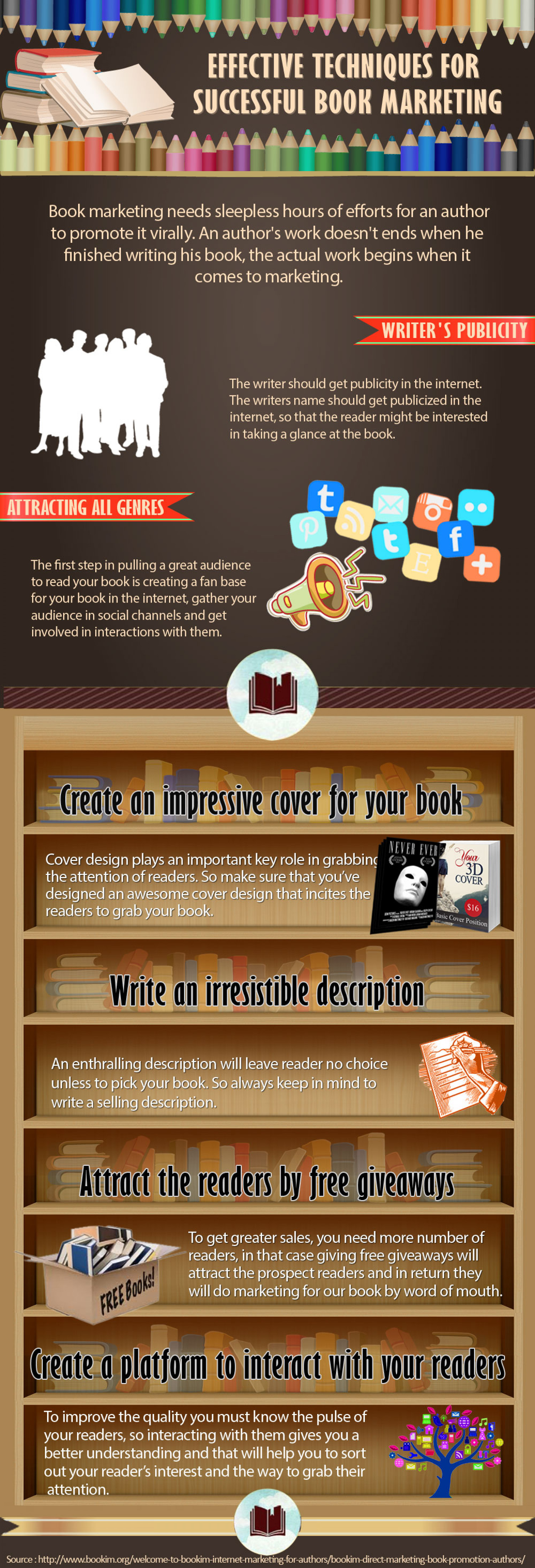 Effective Techniques for Successful Book Marketing Infographic
