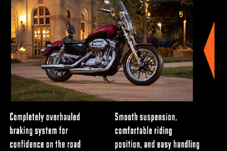 Boom! The 2014 Harley-Davidson® Bikes Are Here Infographic
