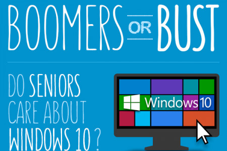 Boomers or Bust: Do Seniors Care About Windows 10?  Infographic