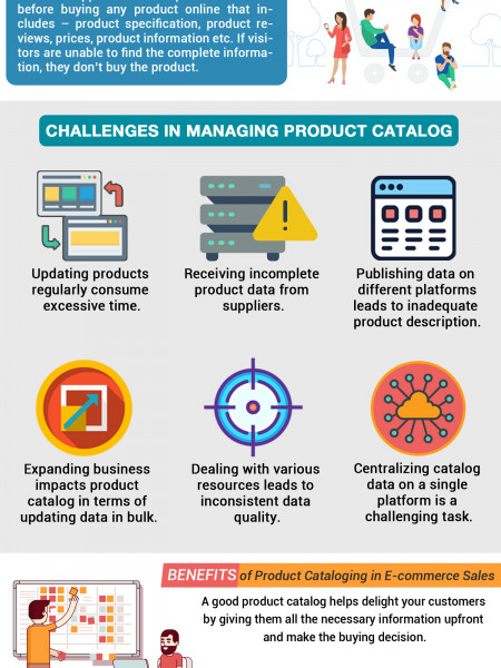 Boost Ecommerce Sales By Catalog Management Infographic