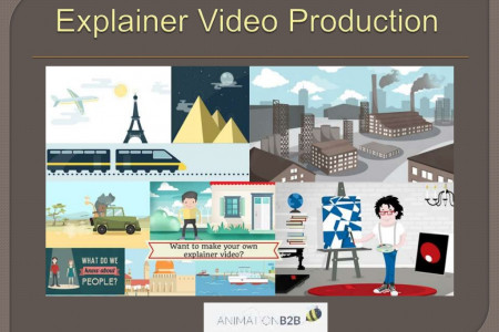 Boost Up Your Business With Explainer Videos  Infographic