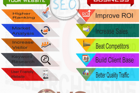 Boost Your Business Through SEO Infographic