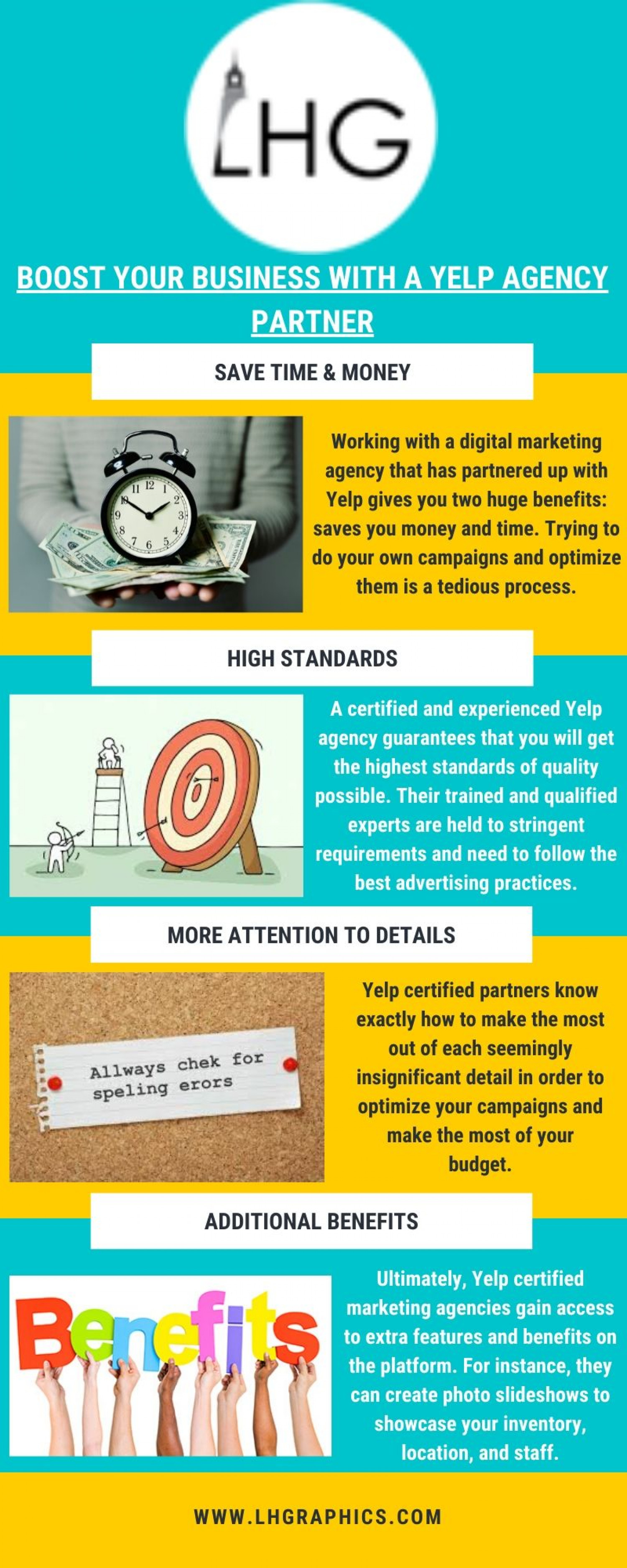 Boost Your Business with a Yelp Agency Partner Infographic
