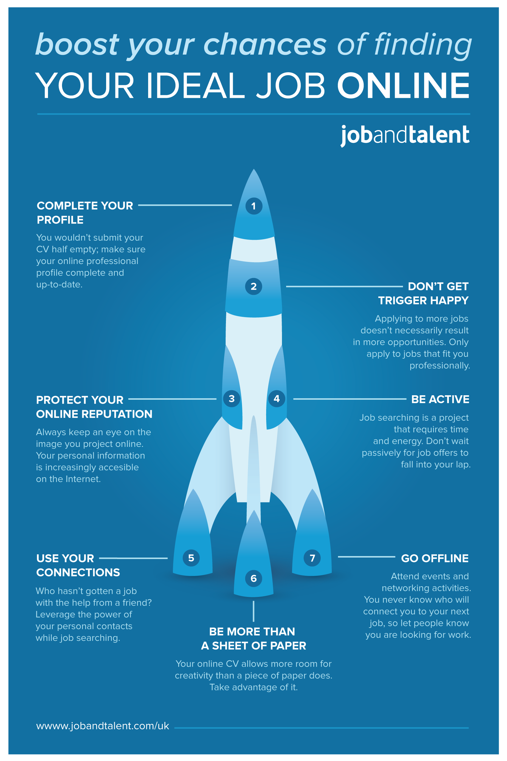 Boost your chances of finding your ideal job online | Visual.ly
