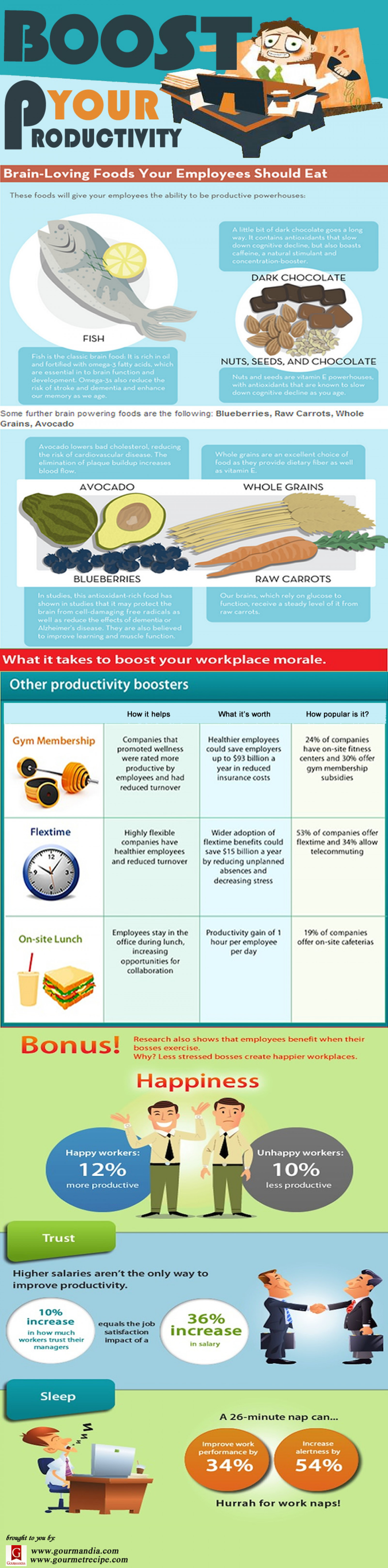Boost your Productivity Infographic
