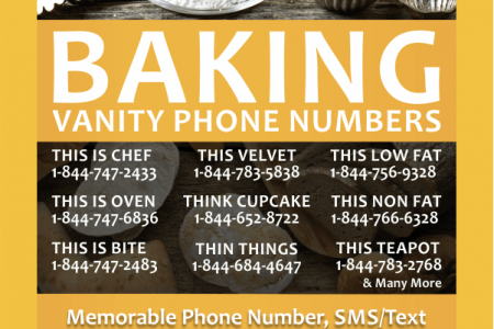 Boost Your Sales With Baking Premium Toll Free Vanity Phone Numbers Infographic
