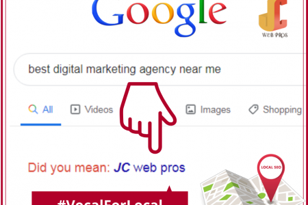 Boost Your Visibility On Google For Local Searches Infographic