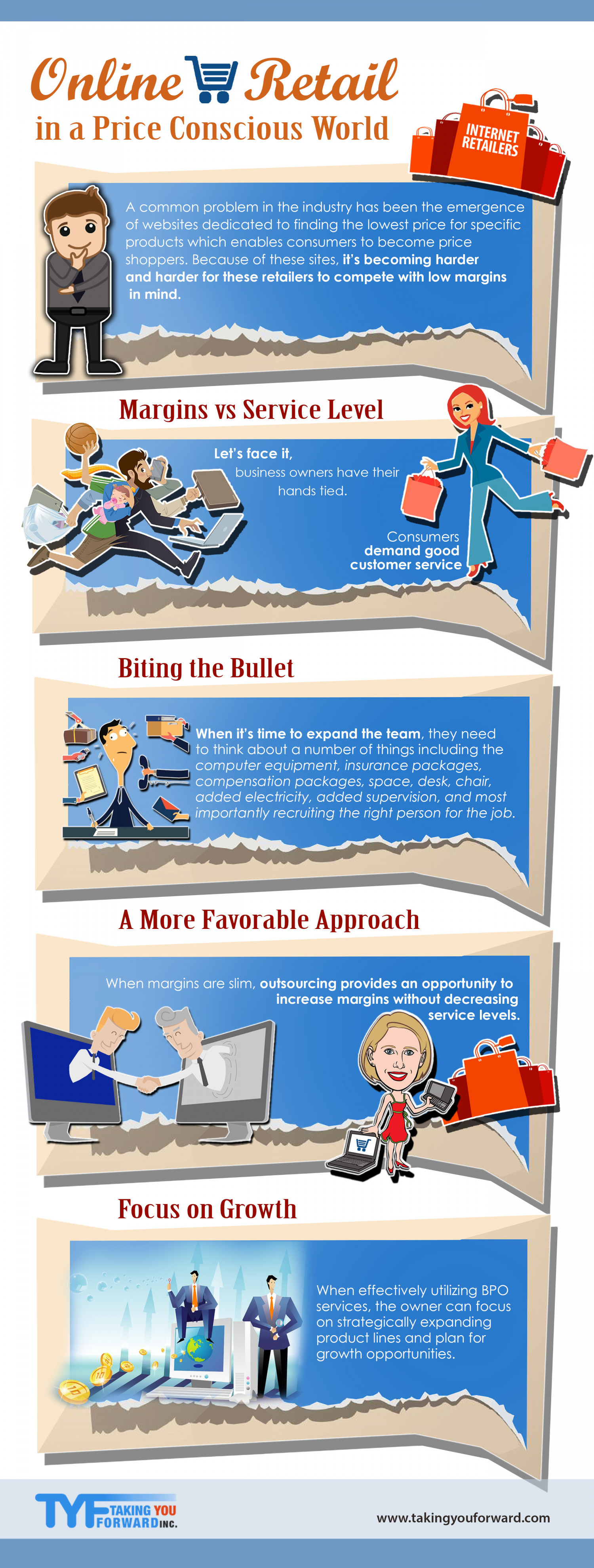 Boosting Margins for Online Retailers Infographic