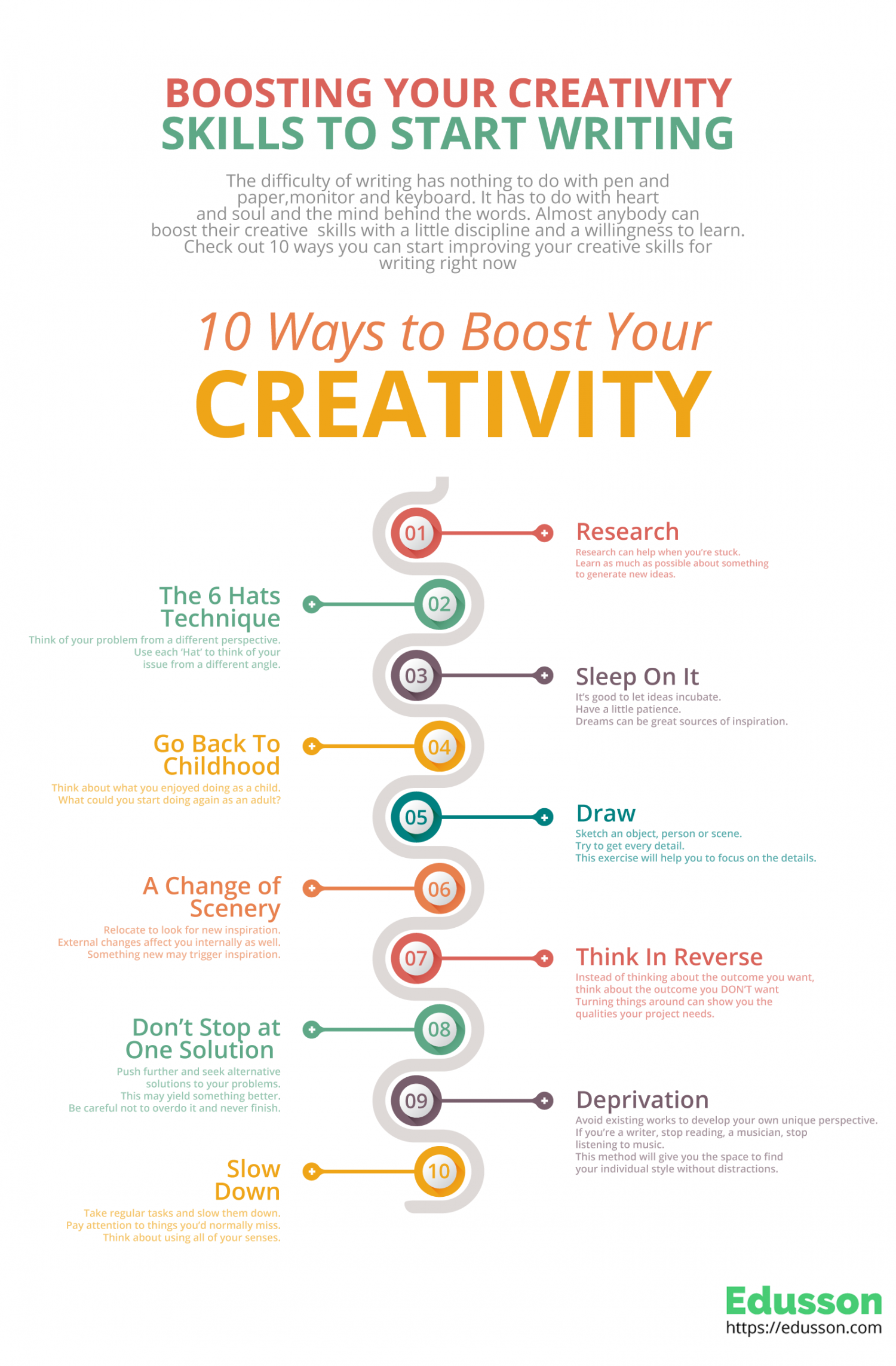 Boosting your creativity. Skills to start writing. Infographic