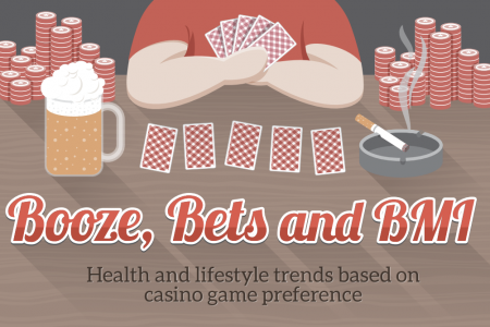 Booze, bets and BMI: Health and lifestyle trends based on casino game preference. Infographic