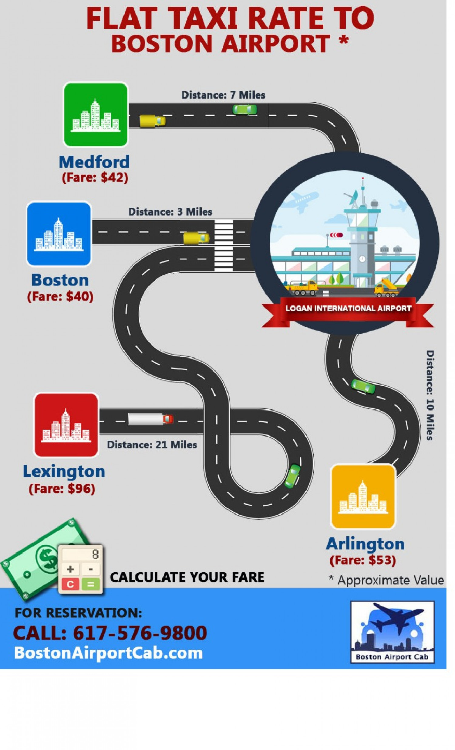 Boston Airport Flat Rate Taxi Infographic