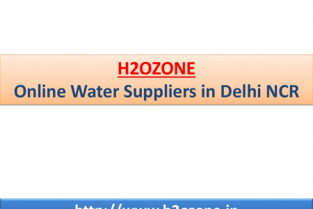 Bottled Water Supplier in Delhi-Bisleri,Himalayan,Kinley}H2ozone Infographic
