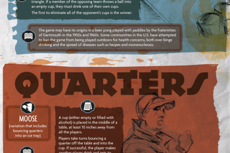 Bottoms Up: Eight Great Drinking Games Infographic