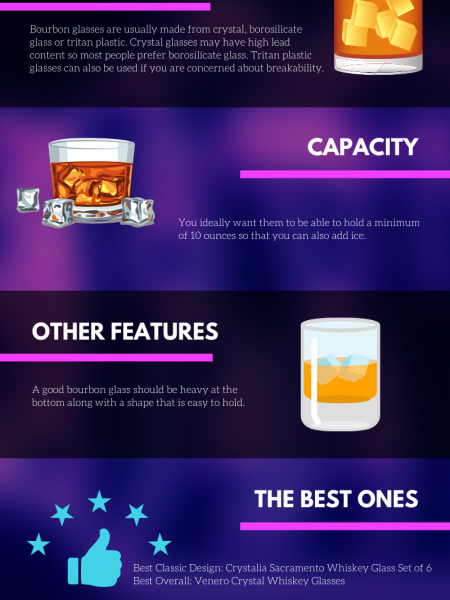 Bourbon Glasses: Reviews & Buying Guide Infographic