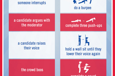 Bowflex Presidential Debate Workout Game Infographic