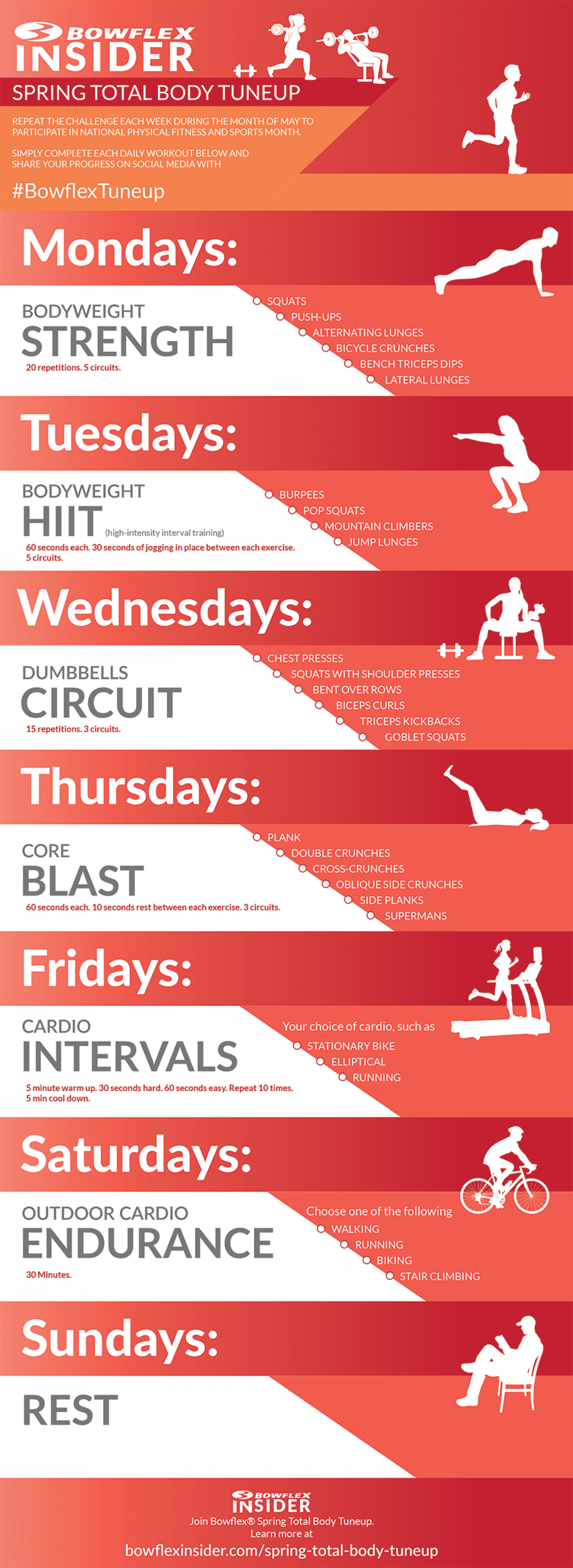 Bowflex® Spring Total Body Tuneup  Infographic