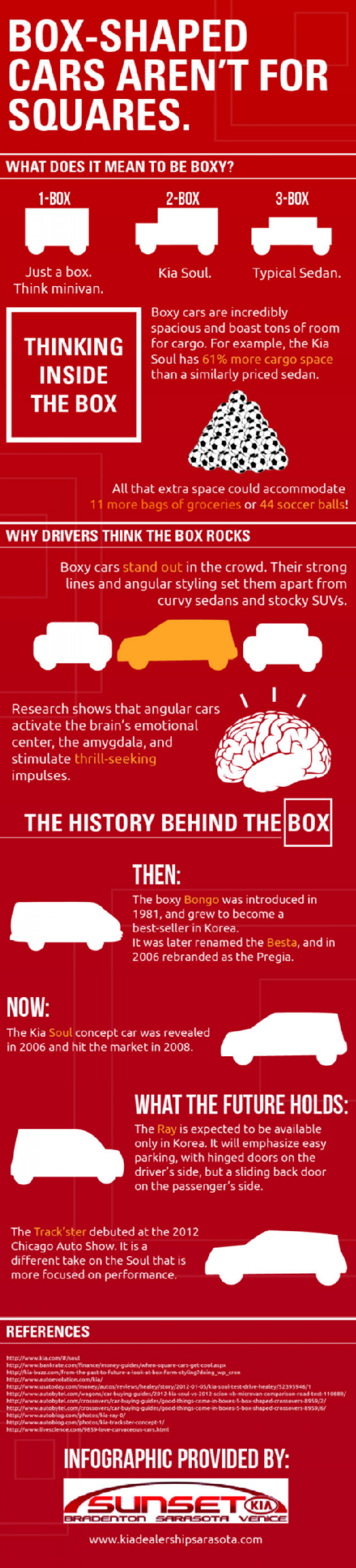 Box Shaped Cars Aren't For Squares Infographic