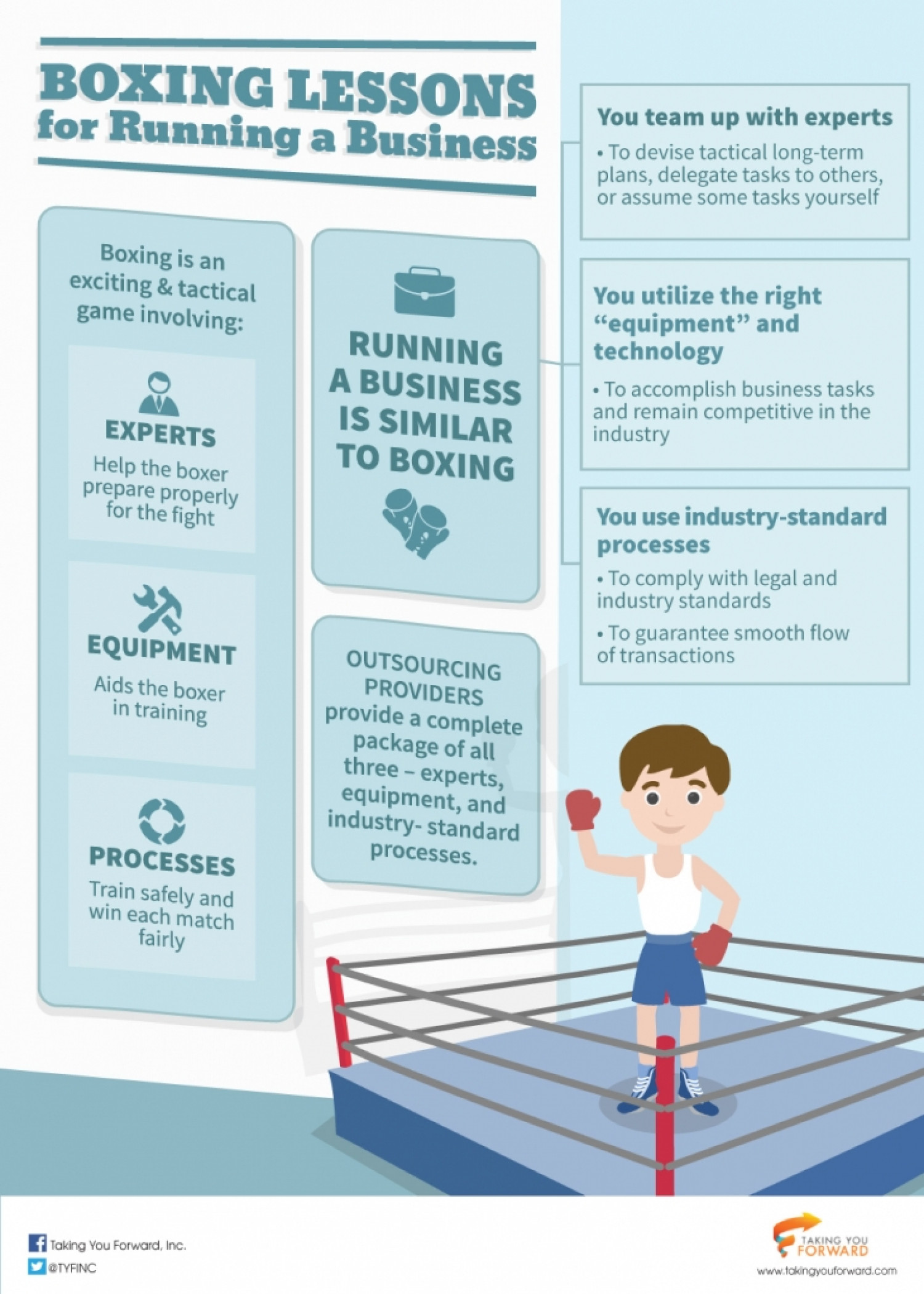 Boxing Lessons for Running Your Business Infographic