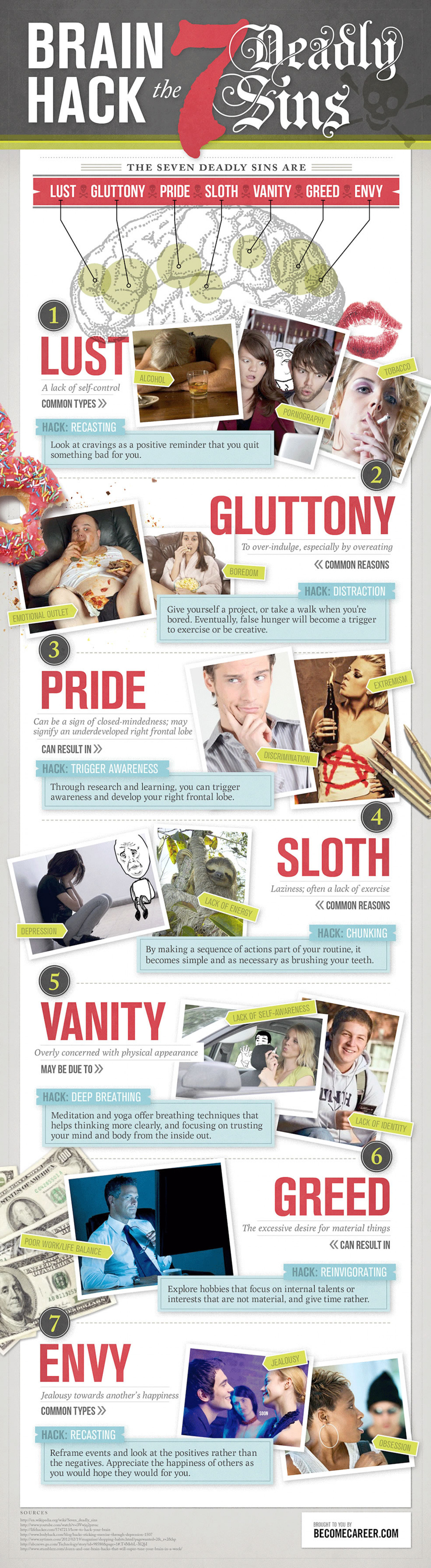 Brain Hack the Seven Deadly Sins Infographic