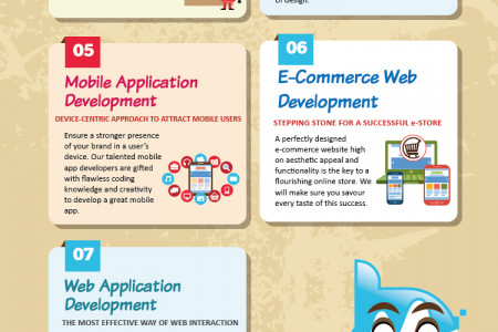 Brand Maestro - The Most Trusted Name for Web and Mobile Development Infographic