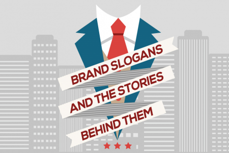 Brand Slogans and the Stories Behind Them Infographic
