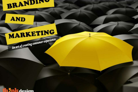 Branding and Marketing Infographic