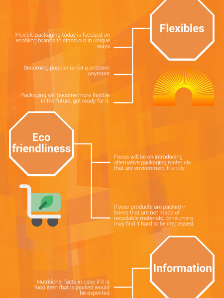 Branding Made Easy Through Flexible Packaging Infographic