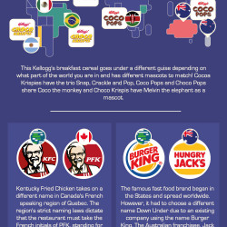 Brands With Different Names Around The World | Visual.ly