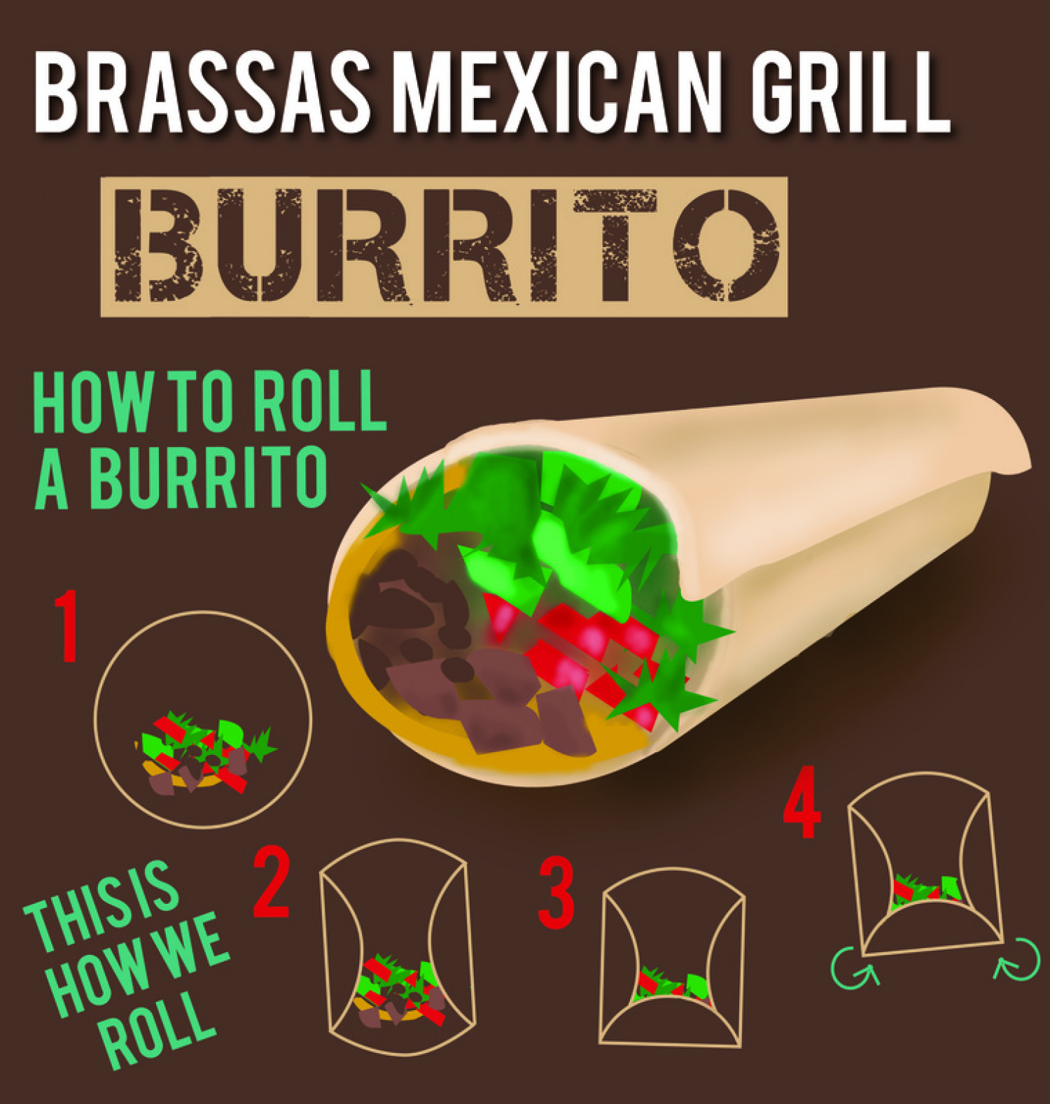 Brassas mexican grill how to roll a burrito visual brassas mexican grill how to roll a burrito infographic pooptronica