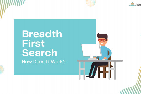 Breadth First Search (BFS) Tutorial - InterviewBit Infographic