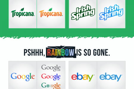 Break The Color Trends: 28 Logo Colors That Are Too Old To Be New! Infographic