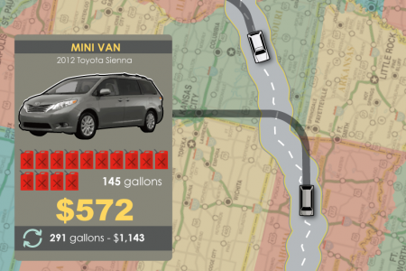 Breakdown Of Gas Costs For Driving Across The US Infographic