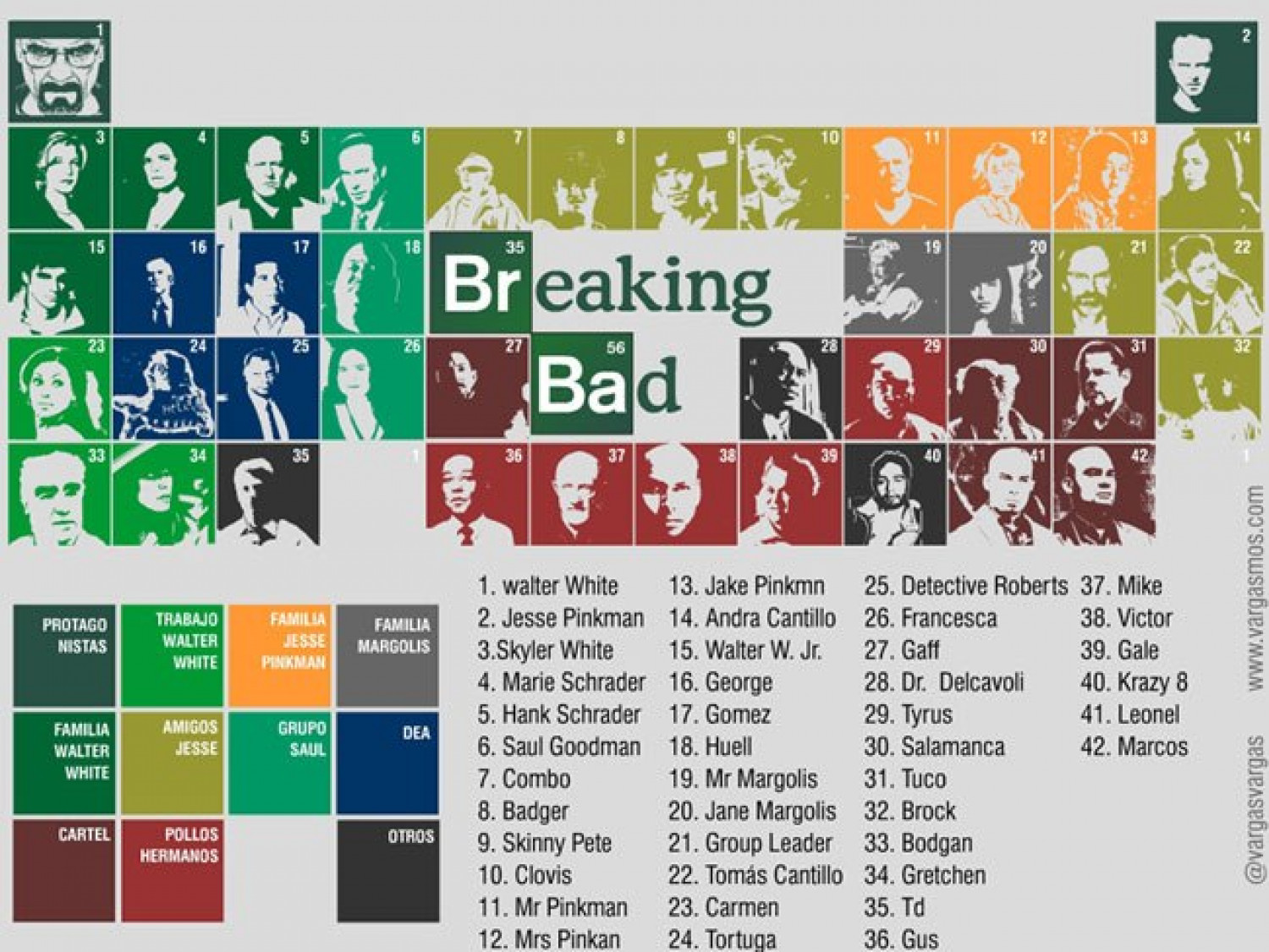 Breaking bad periodic table visual breaking bad periodic table infographic gamestrikefo Image collections