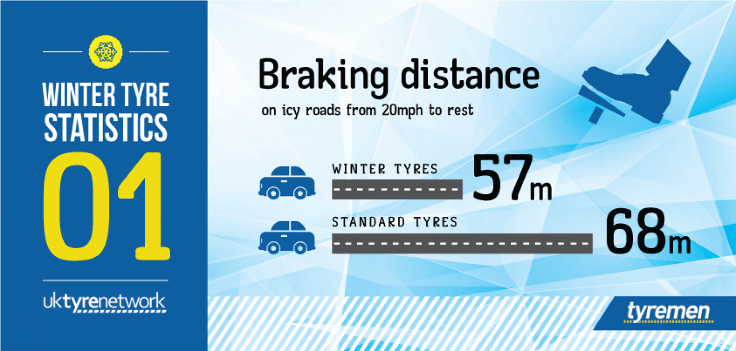 Breaking Distance Infographic