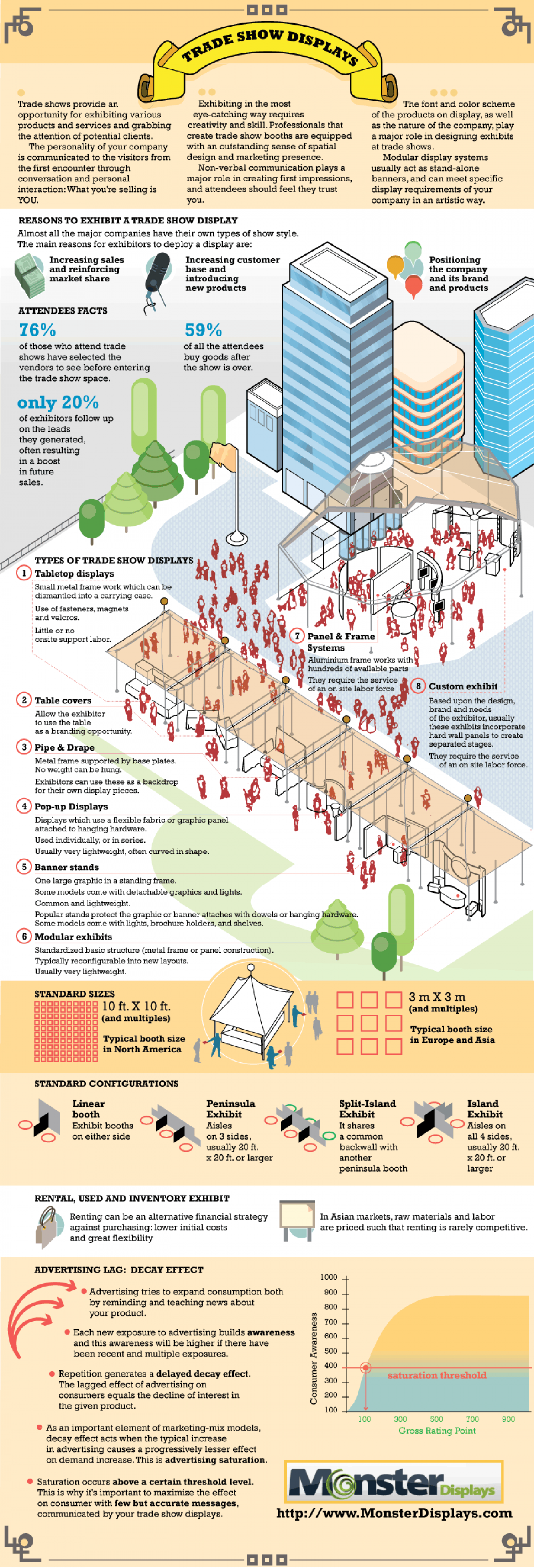Breaking Down Trade Show Marketing Infographic