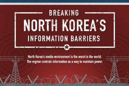 Breaking North Korea's Information Barriers Infographic