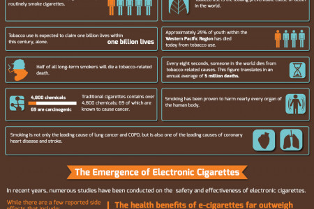 Breaking the Addiction : An E-Cig Overview Infographic