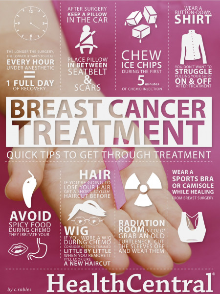 Breast Cancer Treatment Tips: It's Good To Know... Infographic