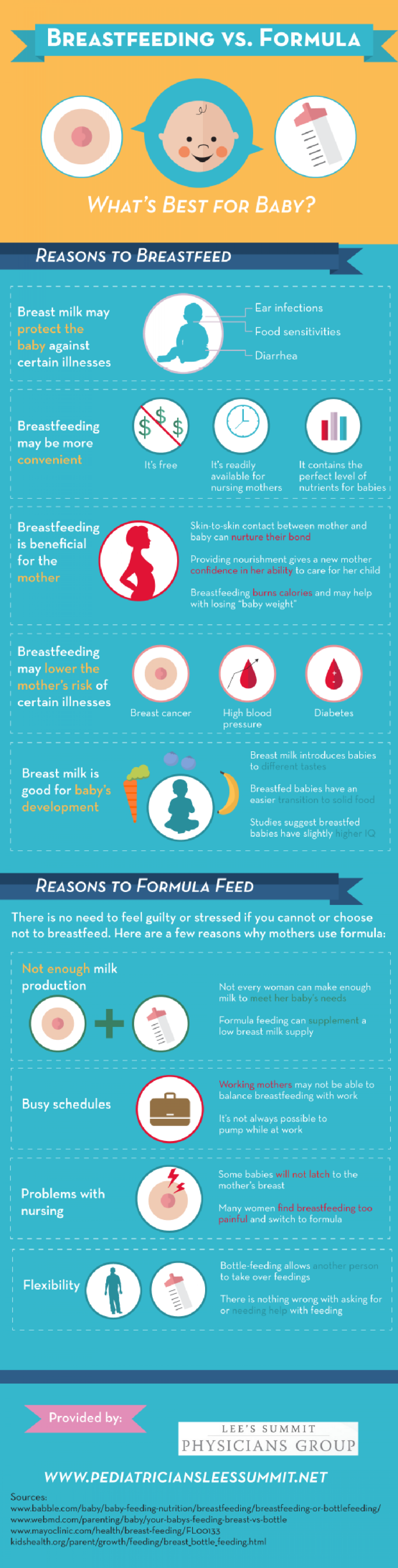 Breastfeeding vs. Formula: What's Best for Baby? Infographic