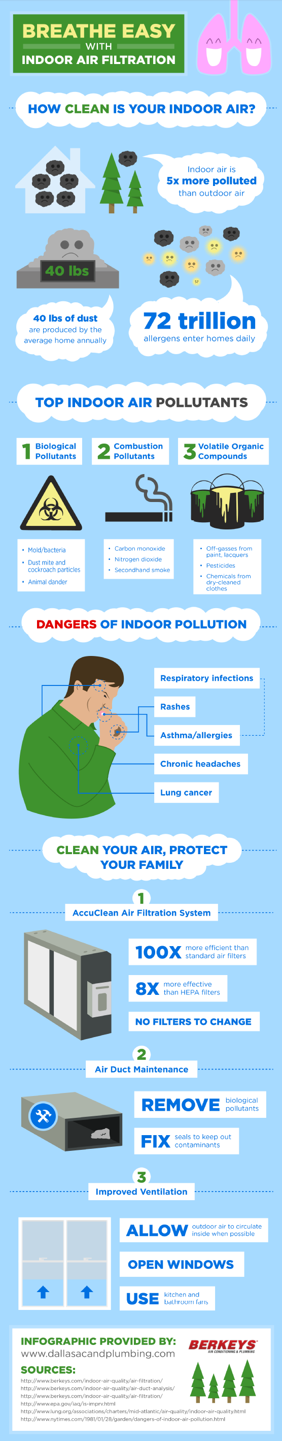 breathe-easy-with-indoor-air-filtration_
