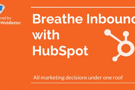 Breathe Inbound with HubSpot Infographic