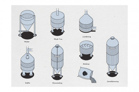 Brewing process illustrations Infographic