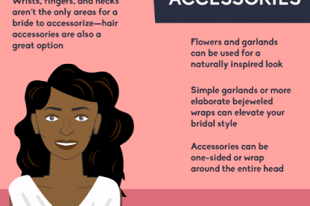 Bridal Hairspiration Infographic