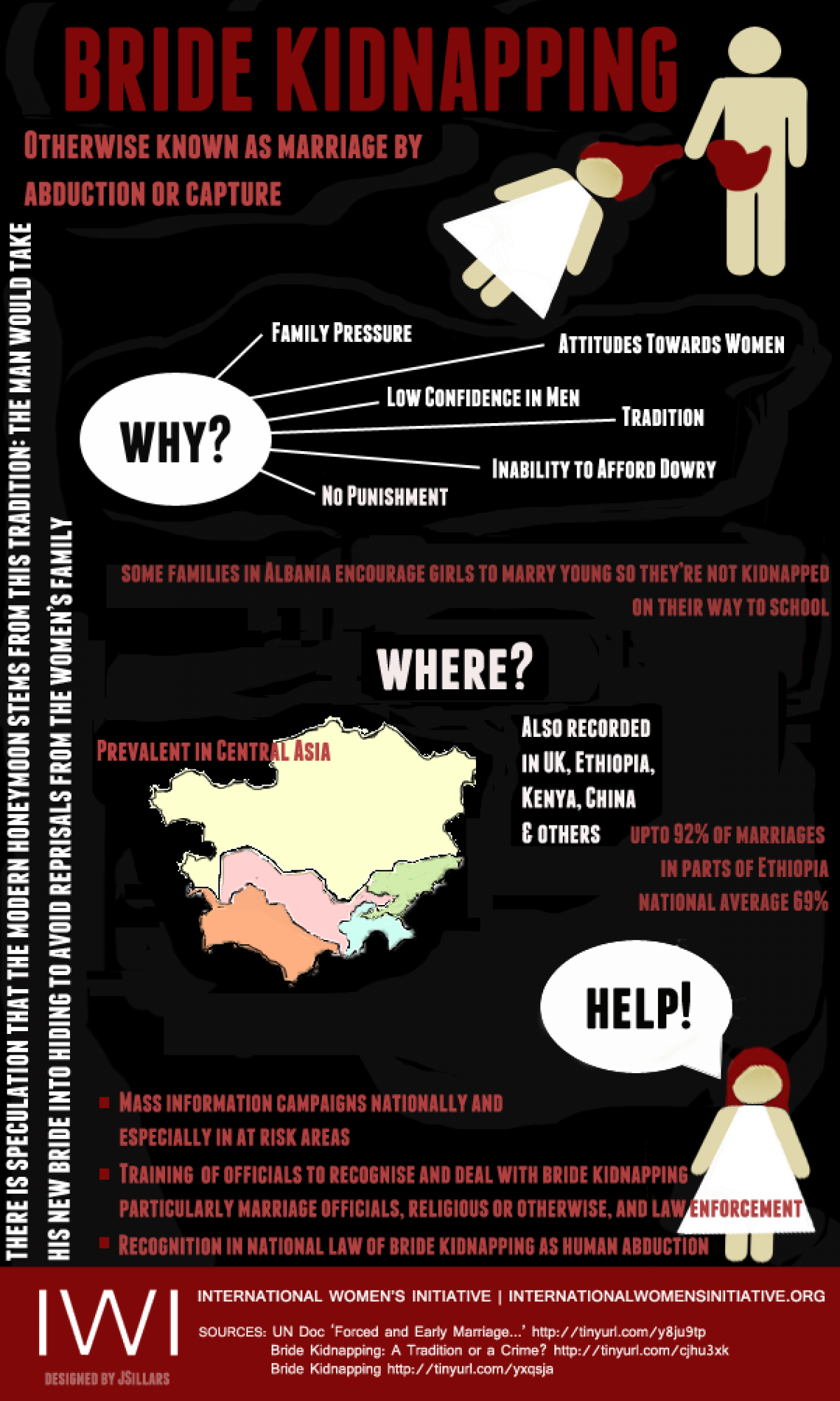 Bride Kidnapping Infographic