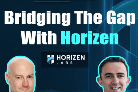 Bridging The Gap With Horizen Labs Infographic
