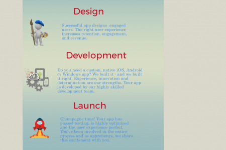 Brief Discussion of App development | How to develop an App Infographic