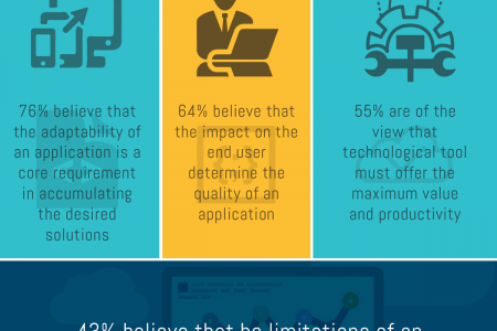 Bringing To Surface The Undisclosed Exploits Of Technology Infographic