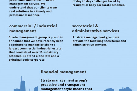 brisbane body corporate services Infographic