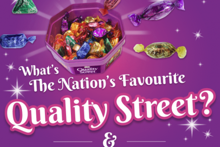Britain's Favourite Quality Street Infographic